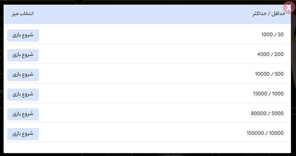 حداقل و حداکثر شرط بندی در رولت غیر زنده سایت BTL90