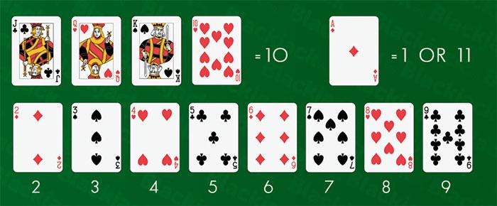 ارزش کارت های بازی بلک جک 21 در کازینو